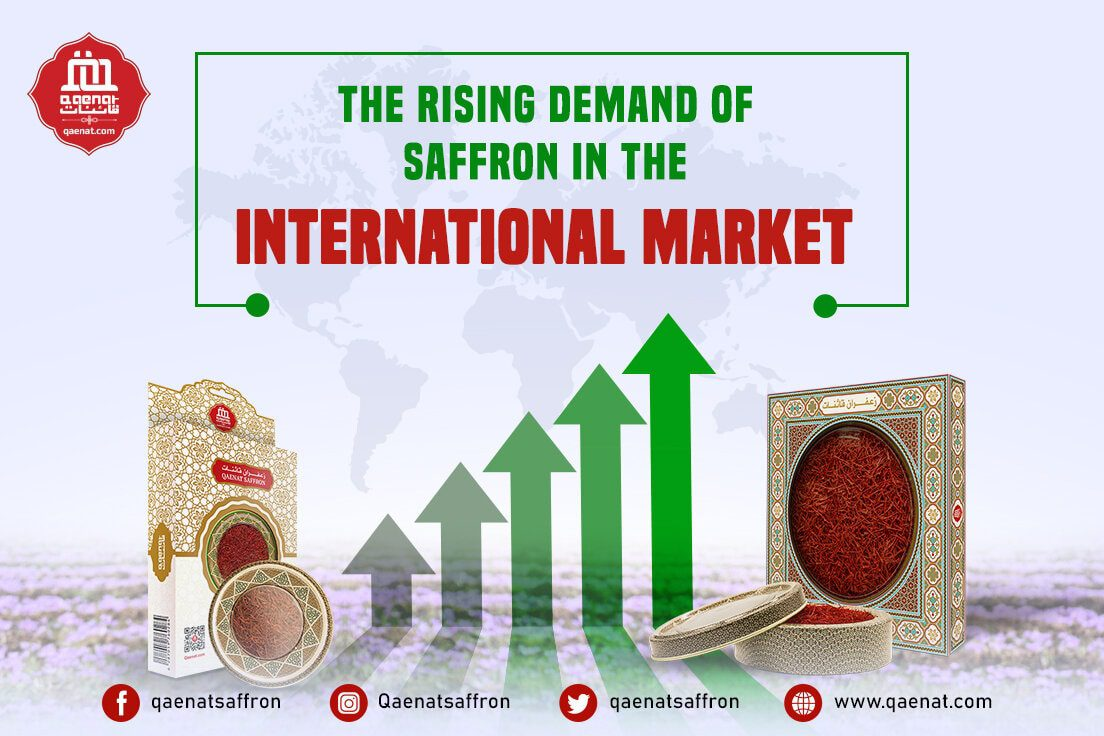 raising demand of saffron in international market